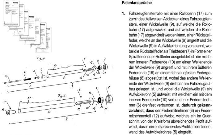 Patentanmeldung Ablauf